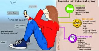 Impact of cyberbullying Scroll Free September
